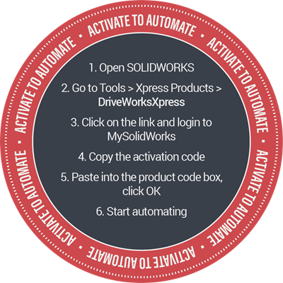 driveworksxpress-activatetoautomate-beermat-back-300ppi