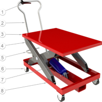 Design Automation and Sales Configurator