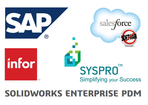 sap erp systems The epg sap erp system implementation project (epg-sap project) refers to  the implementation of sap system for the four pl20 divisions of epg the project .