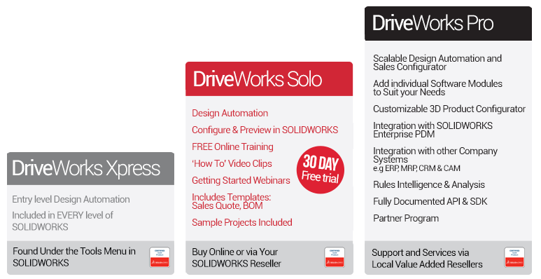 Compare DriveWorks Products