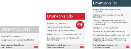 DriveWorks Product Comparison